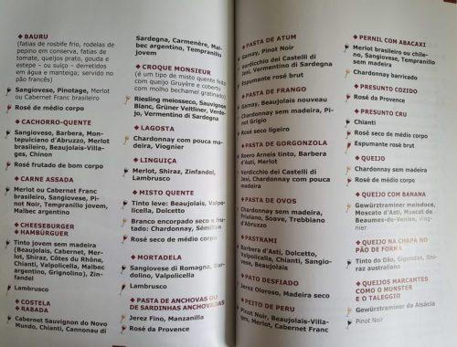 Livro de harmonização Feitos um para o outro, Célio Alzer